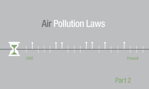 History Air Pollution 2