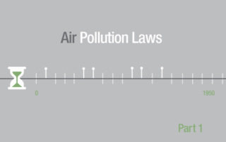 History Air Pollution