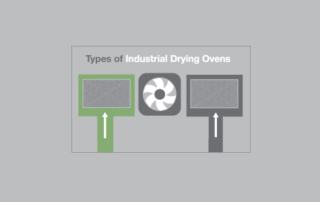 industrial dryers ovens