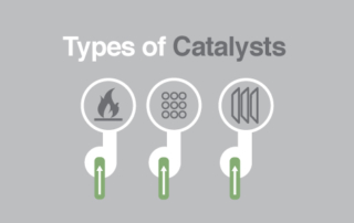 Types of Catalysts