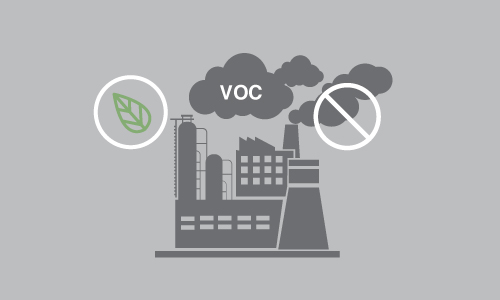 Controlling VOC Emission Manufacturing Plant