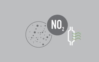 Controlling Nitrogen Oxides Manufacturing