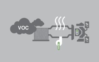 Why Use Regenerative Thermal Oxidizer VOC Abatement