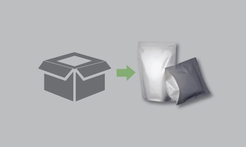 What Drives Demands Flexible Packaging