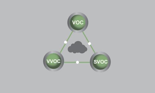 VOC Understanding Difference